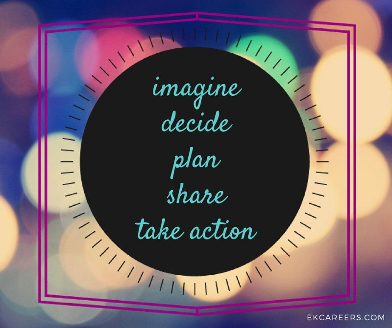 ImagineDecidePlanShareTake Action